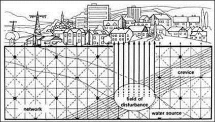 geo patroon